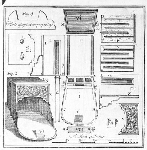 """""""Account of the new invented Pennsylvania fire-places,"""" containing Franklin's drawing for what became known as the Franklin stove, 1744"""
