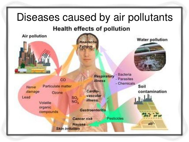 Pin on Disease