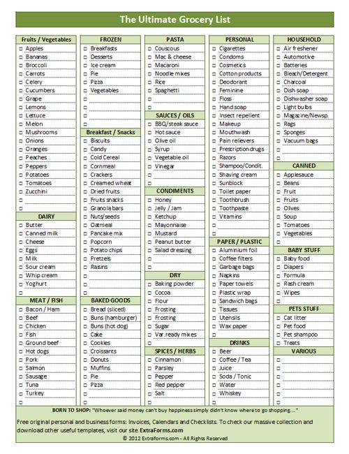 Amazing Printable List | Than The Grocery List Template, Please Check Our Blank Shopping  List .  Grocery Checklist Template