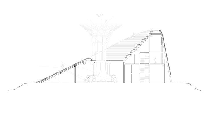 17 best ideas about wind tunnel on pinterest