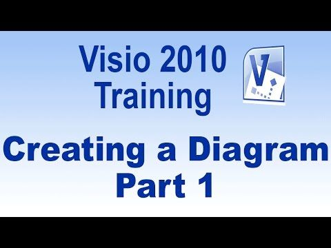 Microsoft Visio 2010 Training Tutorial -- Creating a Diagram - Part 1 - YouTube