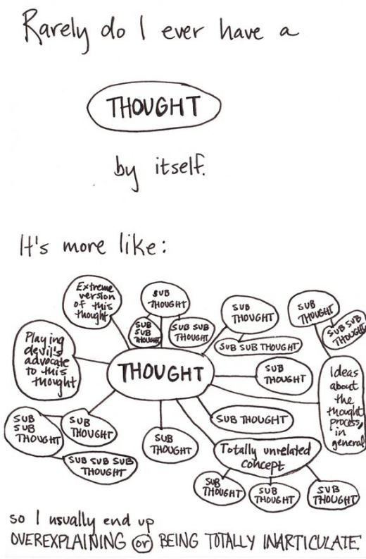Yep.. all me. and meanwhile all these thoughts happen in a matter of seconds.
