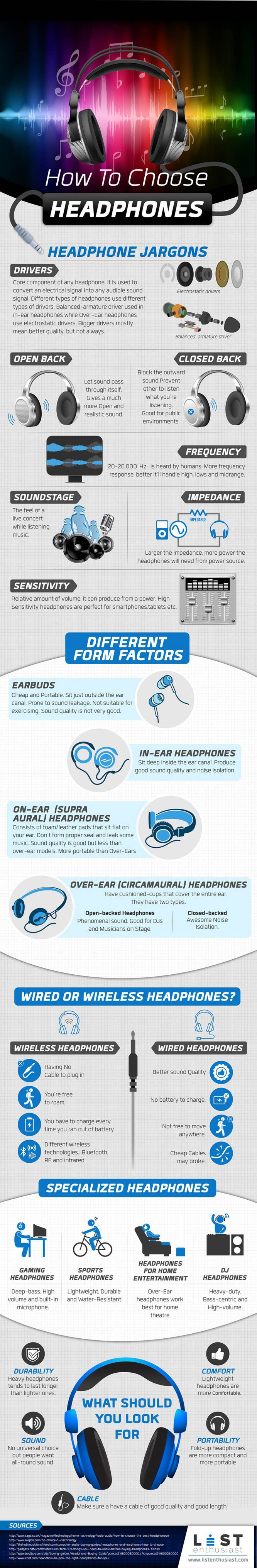 There are plenty of headphones available for sale these days. Not all of them are of the same quality though. This infographic from List Enthusiast takes a look at things you need to look for to find the best headphones for you.