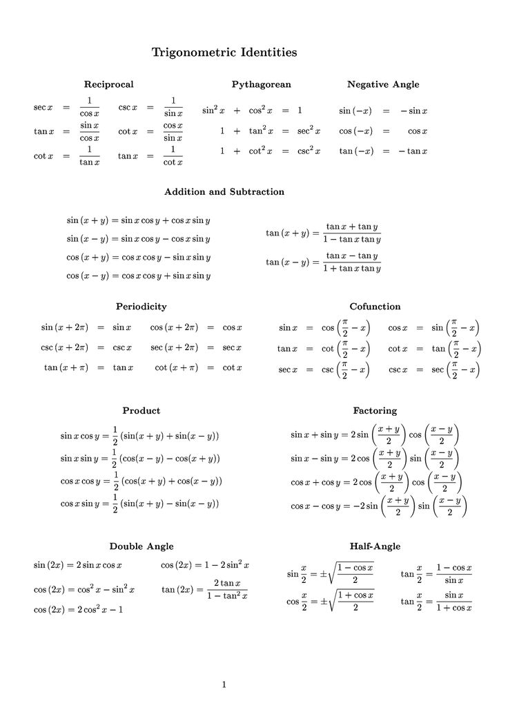 Pythagorean Identities Cheat Sheet | Document Sample