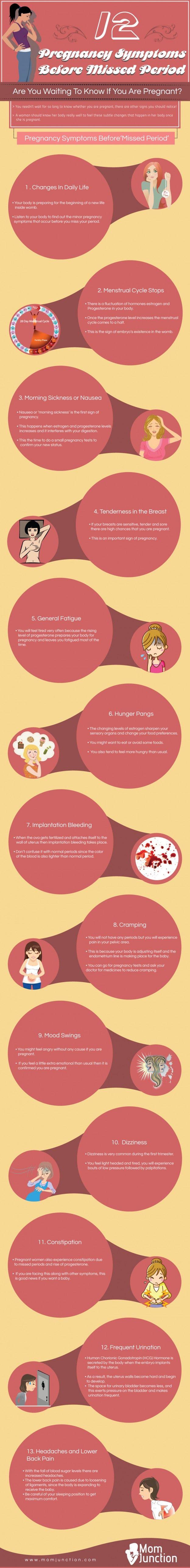 #Pregnancy Symptoms Before Missed Periods
