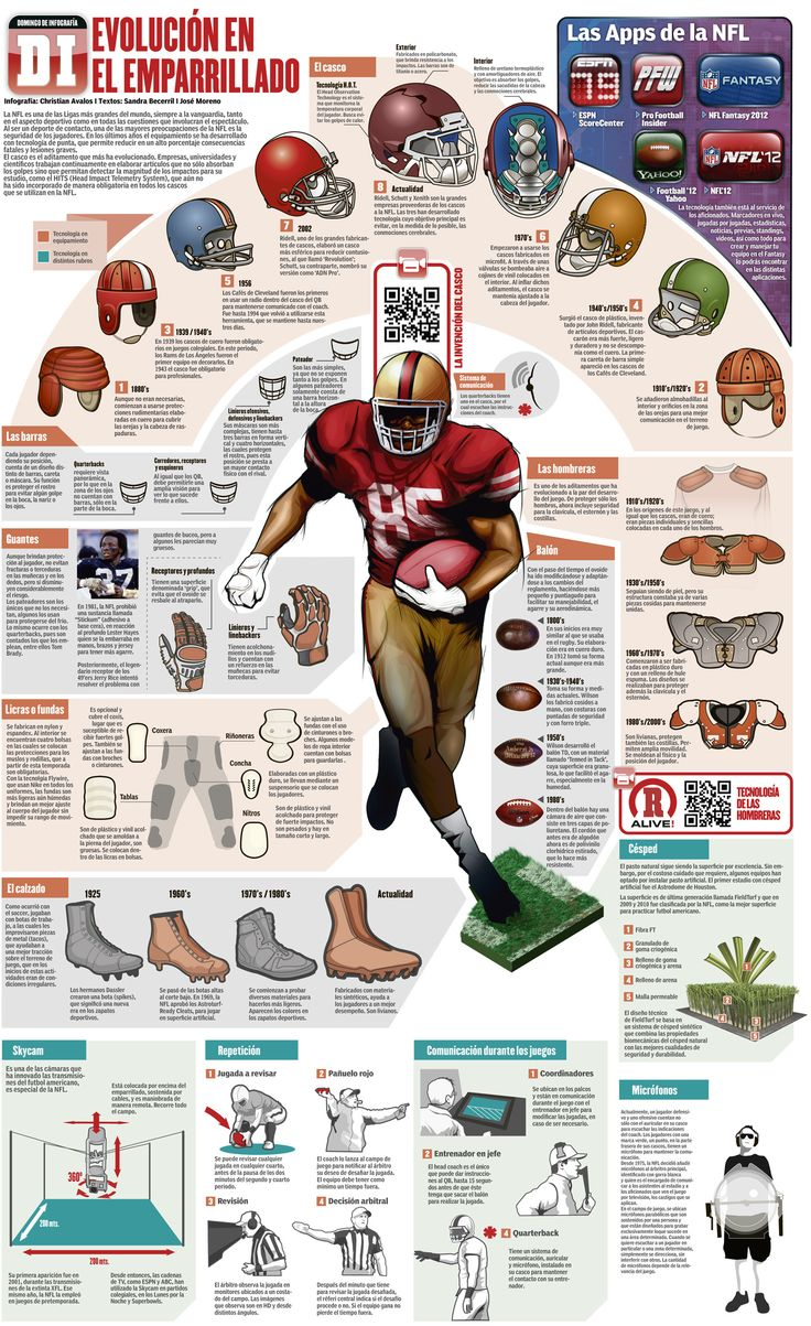 history of american football Football is arguably america's favorite sport, but do you know how it got started and why it's the powerhouse pastime it is today.
