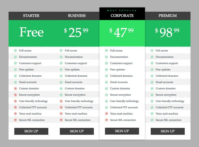 27 best Pricing Table images on Pinterest Pricing table, Website - price chart template