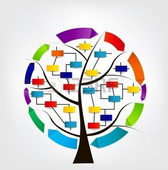 tree chart: Concept of colorful circular banners with arrows for different b Illustration