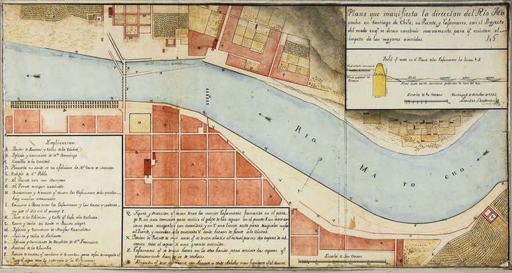 Rio Mapocho, Santiago de Chile, 1783