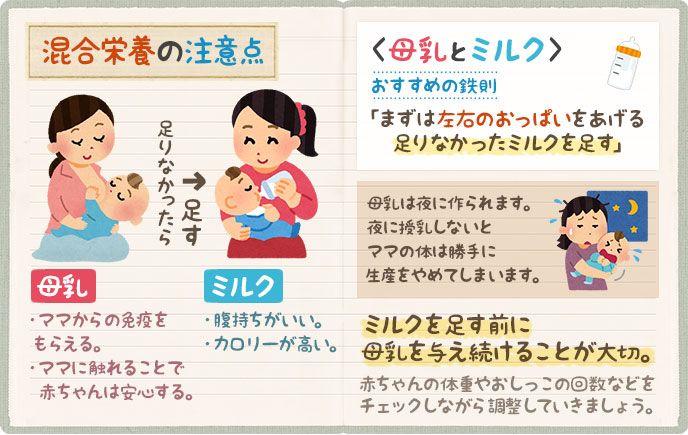 新生児 授乳量