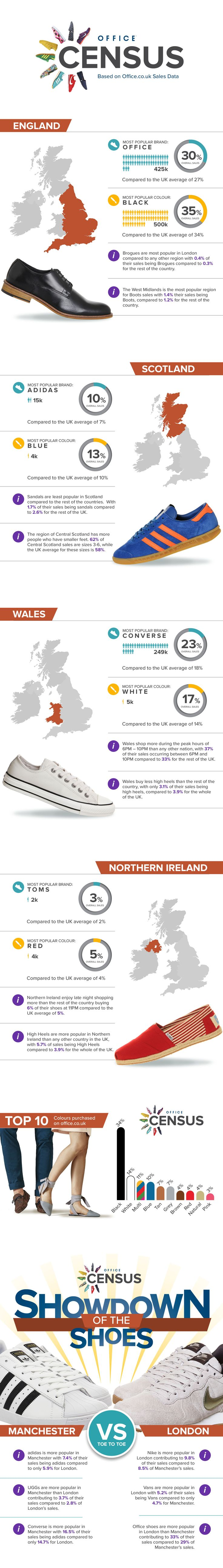 """The OFFICE Census """" Office Shoes Blog"""