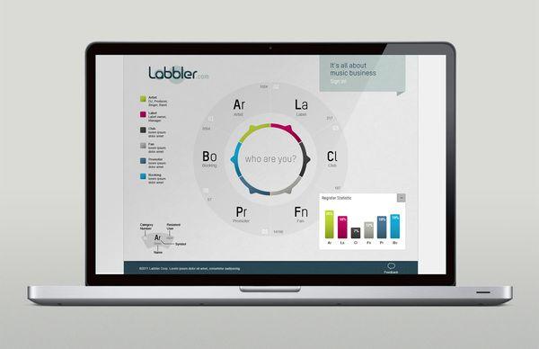 Labbler Music Community Interface by Martin Oberhäuser, via Behance