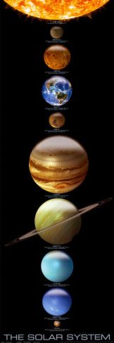 Would be neat for a child's bedroom!!  (Solar System Prints at AllPosters.com)