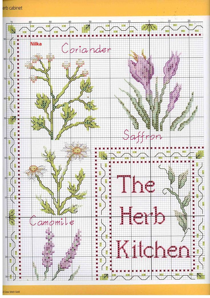 The Herb Kitchen - chart 3