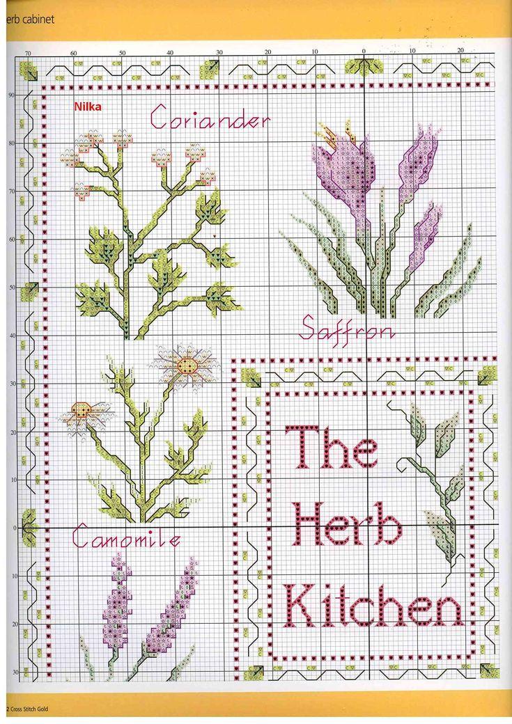 The Herb Kitchen - chart 3