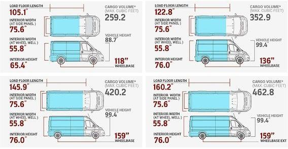 Check Out New Cars Trucks And Suvs For Sale Marietta Ga Van Conversion Plans Cargo Van Ram Promaster