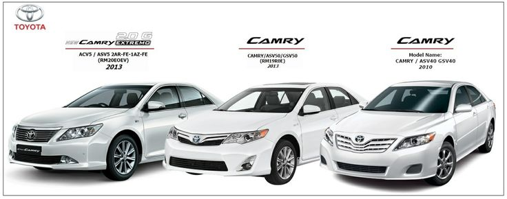TOYOTA CAMRY 2010 2013 GSIC & 2013 TIS WORKSHOP MANUALS.
