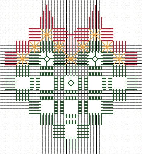 hardanger patterns free | The Caron Collection Online Class