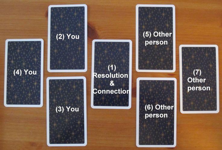 relationship-spread-2