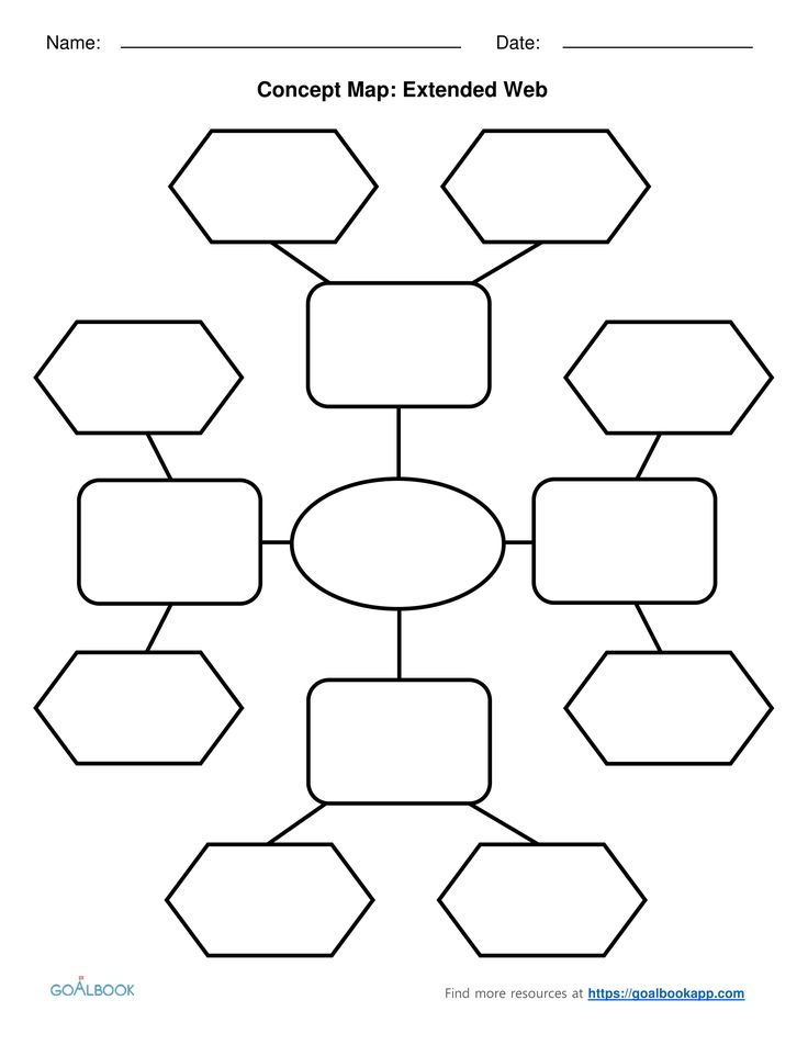 Extended Web: Graphic Organizers