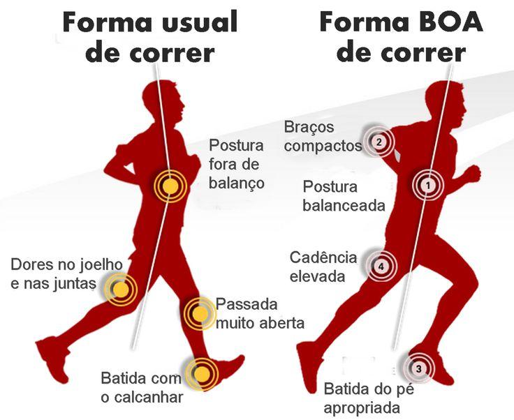 Como melhorar a sua técnica de corrida http://werunlife.blogspot.com.br/2014/08/saiba-como-melhorar-sua-tecnica-de.html