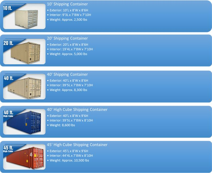 """We carry a large selection of storage/shipping containers for sale. All of our shipping containers and storage containers for sale are guaranteed wind and watertight*. We carry a variety of lengths, heights and types of containers. All of which can be modified to your needs. *Does not guarantee """"as-is"""" containers"""