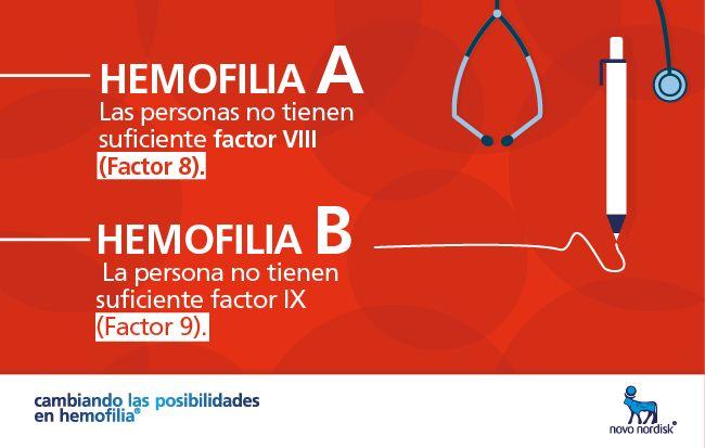 Sabías que existen dos tipos de hemofilia (A y B), aunque tienen características diferentes las dos presentan un sangrado mayor de lo normal.