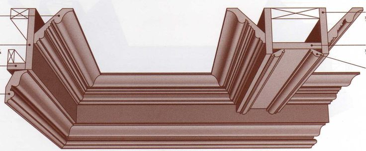 1000 Images About Coffered Ceiling On Pinterest Chairs