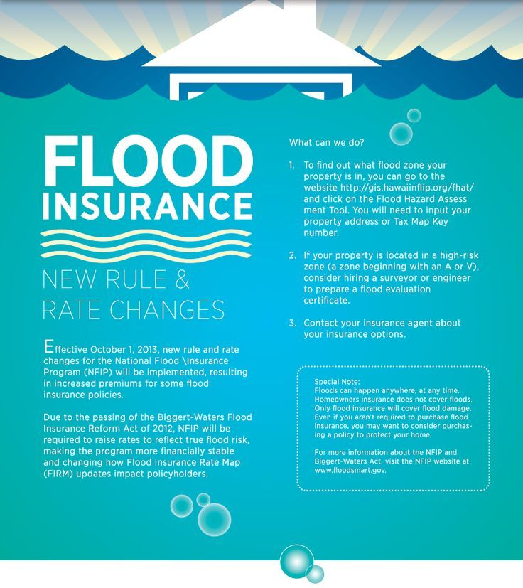 27 Best Images About Flood Insurance On Pinterest