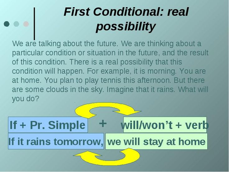 1st Conditional in English