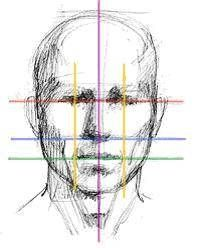 How to Draw Faces For Beginners (learned these same tips in college art courses) #proportion #scale