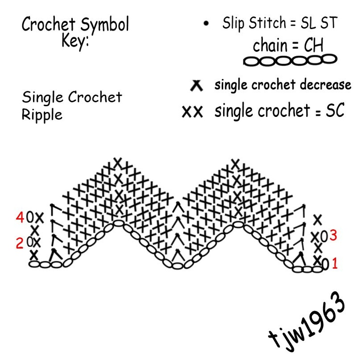 1000  images about crochet stitches ripple on pinterest