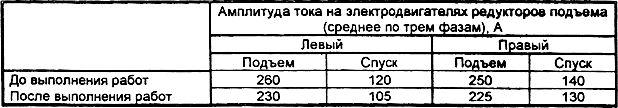 Аренда башенный кран Liebherr 256290-HC