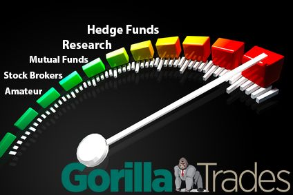 Gorilla Trades | Buying Stocks and Investing | Stock Picking Service Like this.