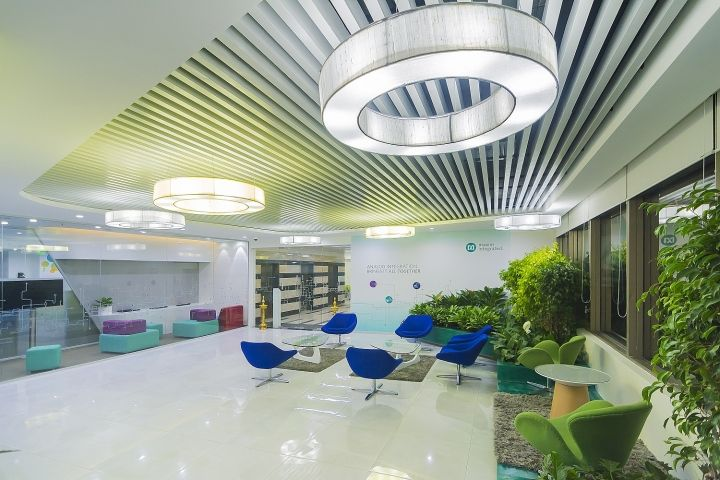 Maxim Integrated Corporate Office by Zyeta Interiors, Bangalore – India » Retail Design Blog