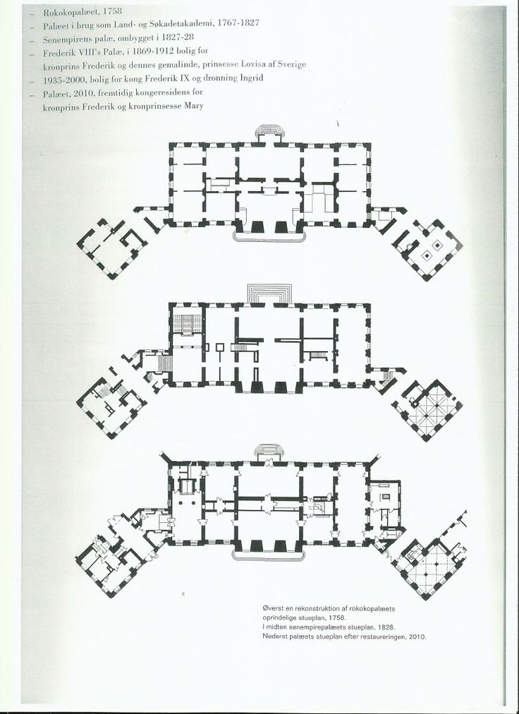 Floorplan of the groundfloor level frederik the viii 39 s for Palace house plans