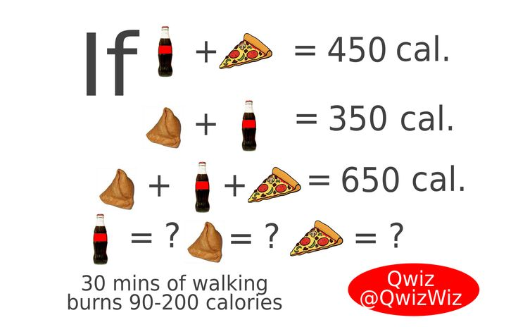 Count your Calories. Calculate your calories and comment  #maths #quiz #qwiz #instagood #instapic #picoftheday #instainsta #calories #food #india #foodilicious #hungry #pizza #samosa #cola #liek4like #follow4follow