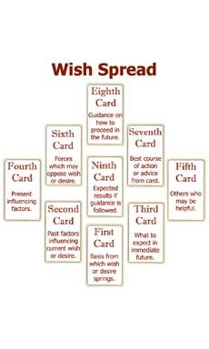 Free Tarot Spreads | Tarot Spreads – The Wish Tarot Card Spread