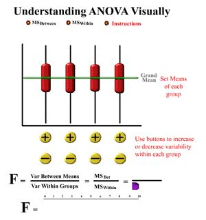 anova anova Anova @anovafuture we aim to create a future without violence by offering support, shelter, advocacy & education to survivors of abuse and sexual violence in the local community.
