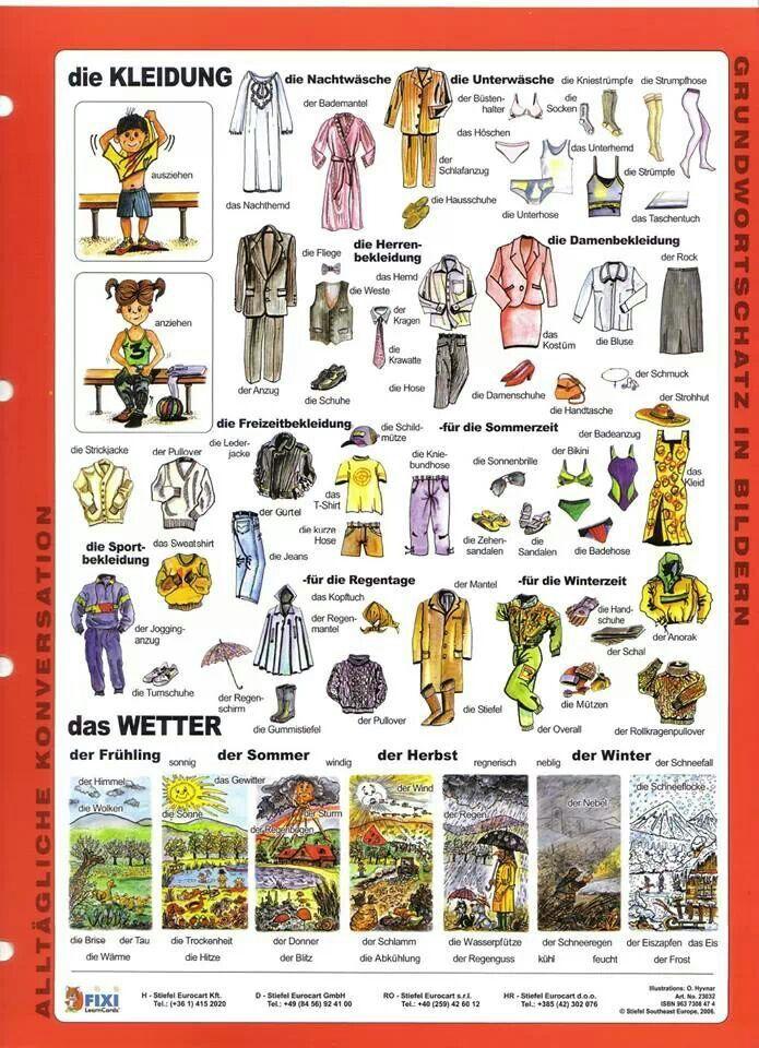Kleidung & Wetter