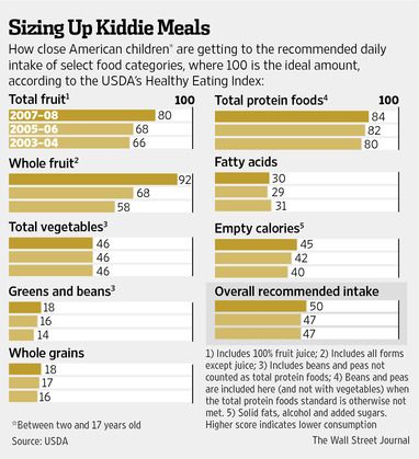 118 Best FitUnited Healthy Kids Images On Pinterest