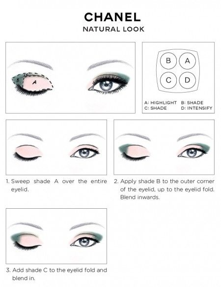 CHANEL Eye Makeup Chart_CHANEL NATURAL EYES LOOK how-to 2014. I would most likely use a brown instead of a green, but otherwise I really like this.