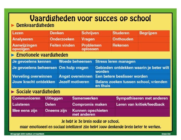 Vaardigheden voor op school