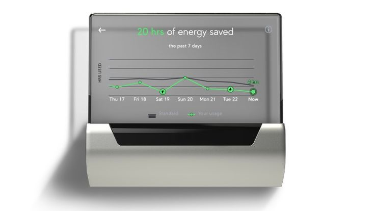 Johnson Controls Glas Is A  319 Smart Thermostat Powered