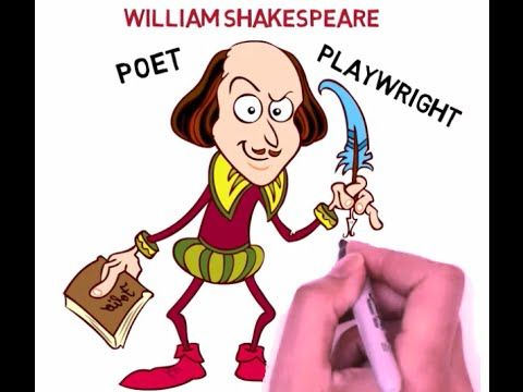 William Shakespeare for Kids (Fun Facts about William Shakespeare Cartoon) - YouTube