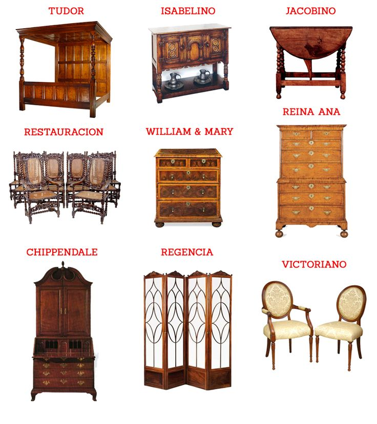 46 best muebles ingleses images on pinterest antique for Muebles en ingles