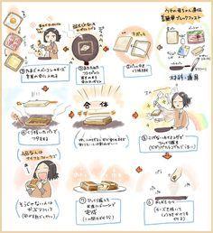 簡単調理の朝ごはん / simple breakfast / twitter@hatori_niwatori