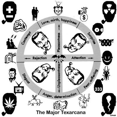 The Major Texarcana