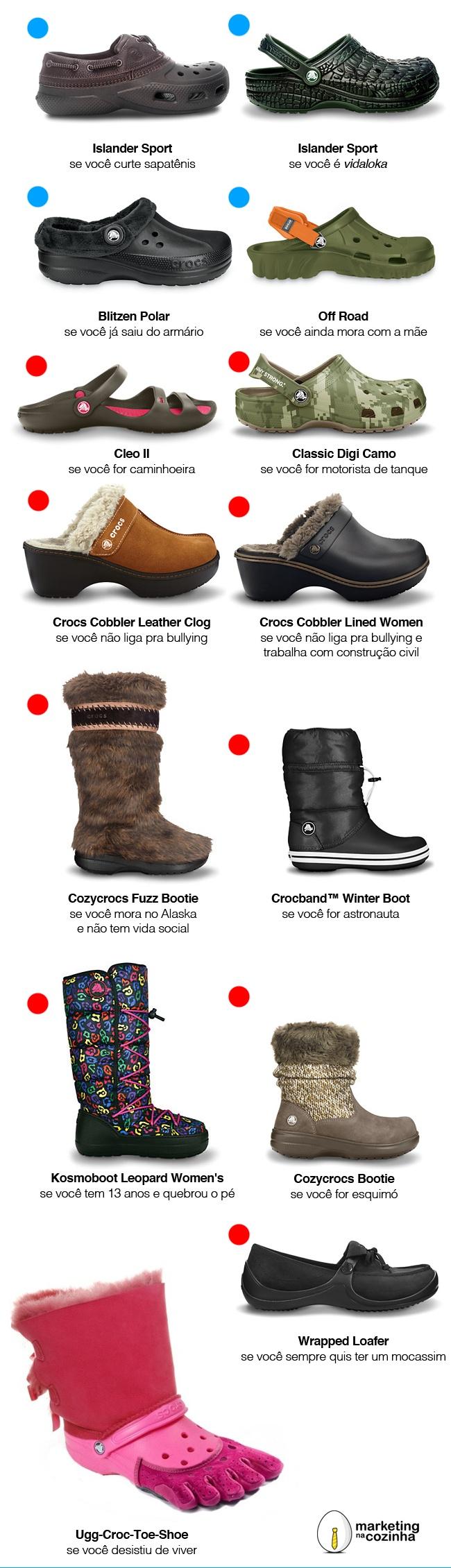 Os vários tipos de CROCS  Pessoal, eu reconheço que as vezes pego pesado com os CROCS e que exagero e tal. O que o pessoal mais reclama é que existem vários modelos de CROCS, com design diferenciado, exclusivo e julgar uma marca apenas por UM calçado é um absurdo. Concordo e peço desculpas por generalizar. Como vocês, alguns modelos exclusivíssimos de CROCS.