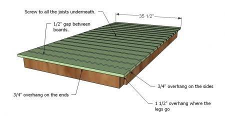 Zelf een tuintafel van pallets maken, stap drie van de bouwtekening.